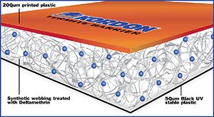 Kordon Termite System